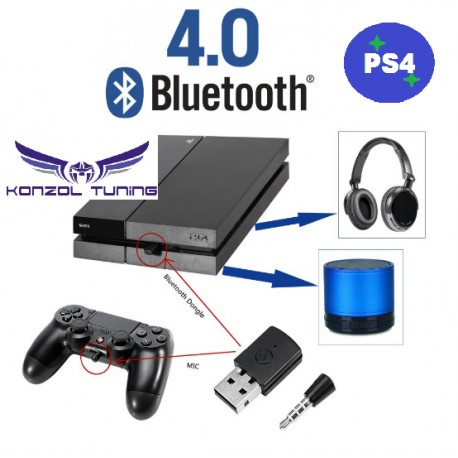PS4 Konzolhoz  4.0 bluetooth stick